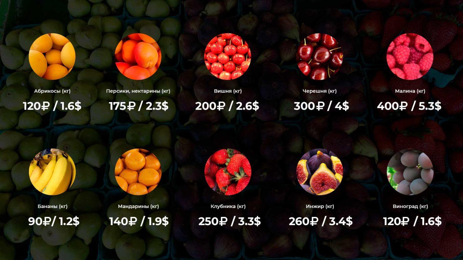 Цены на фрукты в Крыму