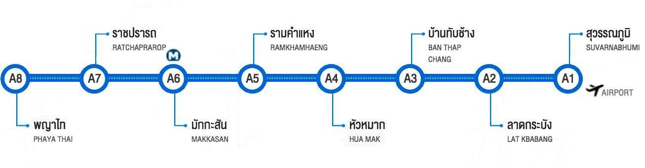 Станции ветки Airport в Бангкоке